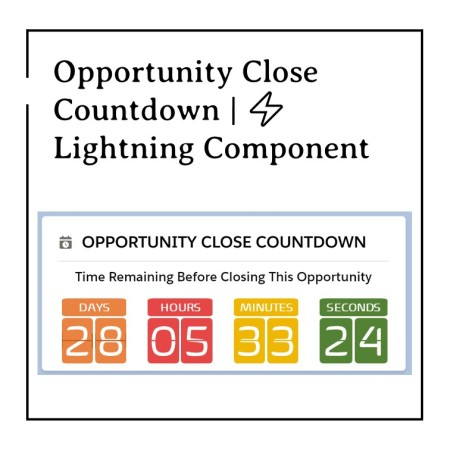 Display Opportunity Close Countdown with ⚡ Lightning Component