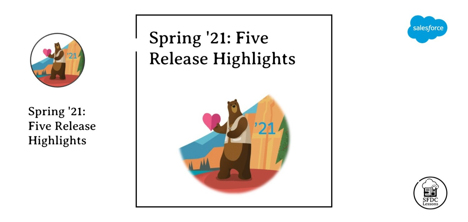 Spring '21: Five Release Highlights