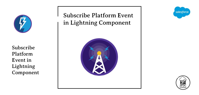 Subscribe Platform Event in Lightning Component